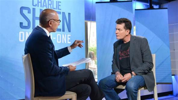 charlie-sheen-matt-lauer-hirez-today